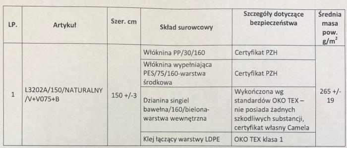 askarzew - Oglna - Prognoza dla alergikw | whineymomma.com
